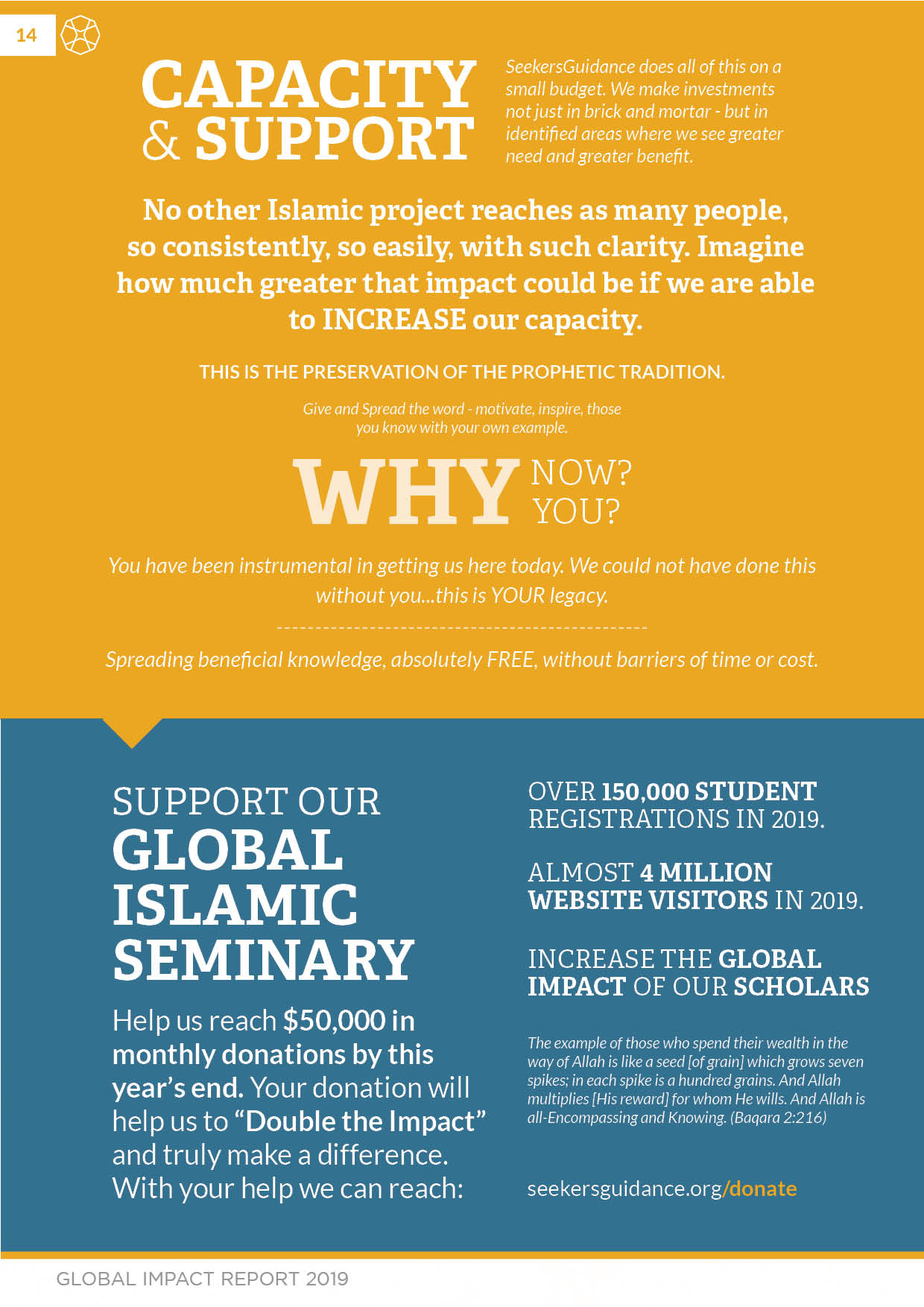 Your support will help to grow this impact