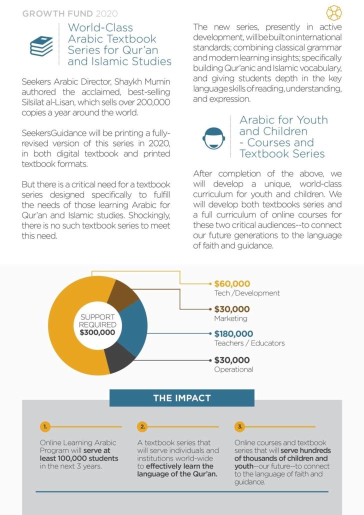 SeekersGuidace Growth Fund 2020