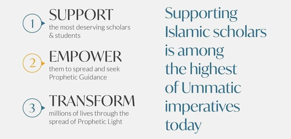 Supporting Islamic Scholars