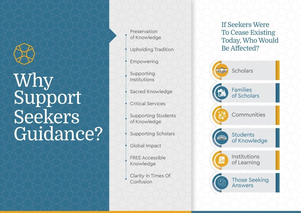 why support Seekers Guidance